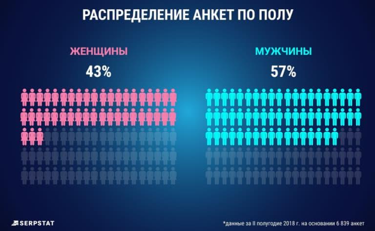 транспортный налог иркутск 2011 ставки