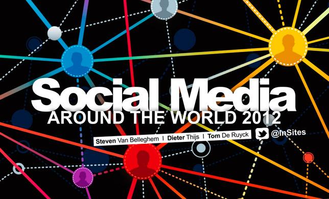 Социальные сети в мире: осень 2012