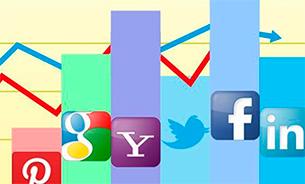 Инструменты для анализа социальных медиа в Рунете