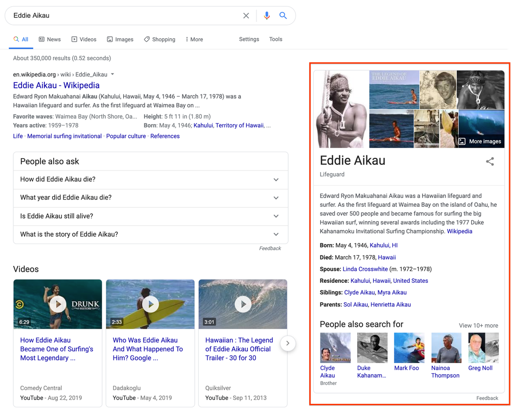 Google объяснил, как работает Knowledge Graph и какие сайты попадают в блок знаний