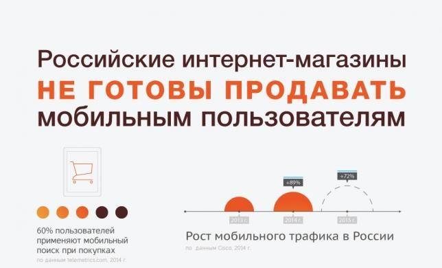8b6d5775cec7 Исследование адаптированности к mobile ТОП-200 российского ...