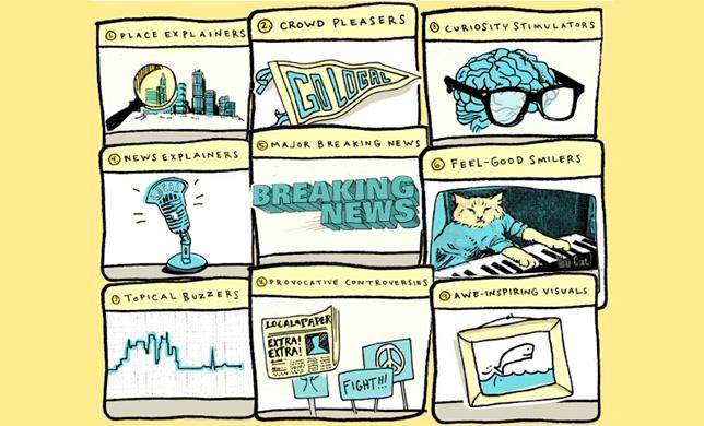 Геотаргетинг новостей: ещё один способ привлечения аудитории в Facebook