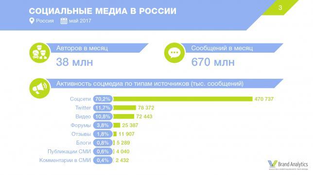 Социальная сеть (2010) смотреть онлайн в хорошем качестве