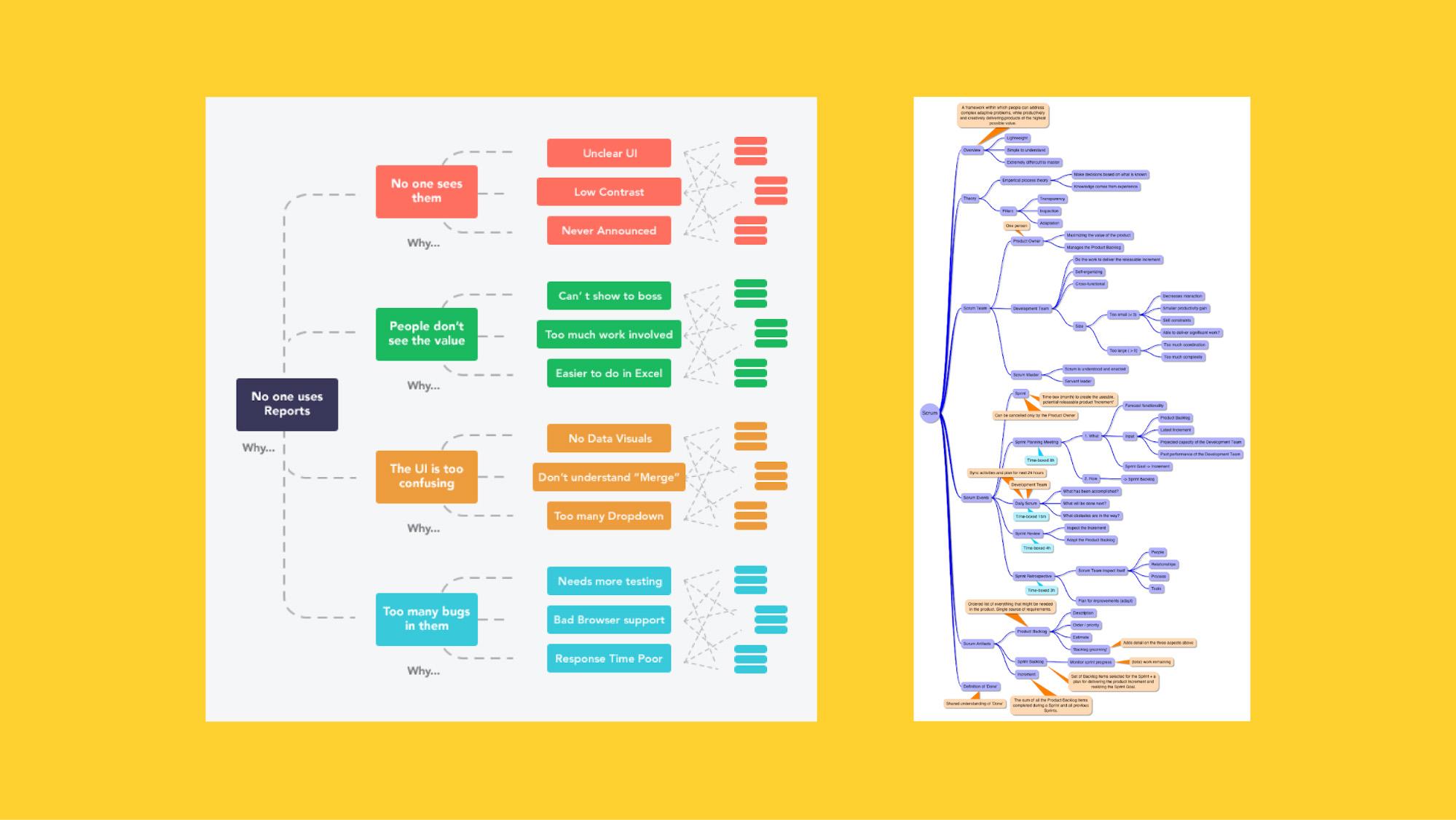 Гид по сленгу дизайнеров: что такое майндмэп (mind-map)