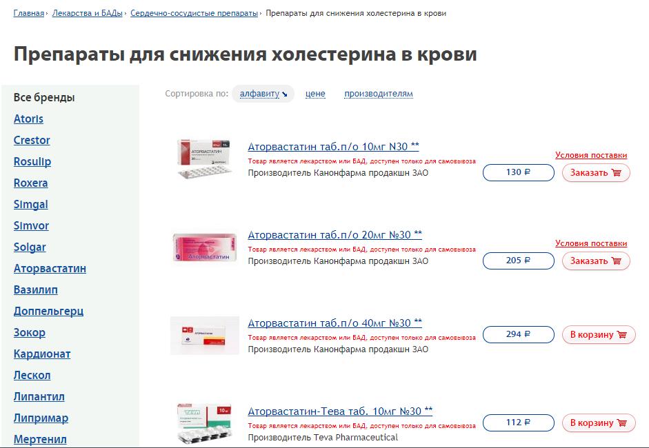 Принципы построения каталога онлайн-аптеки