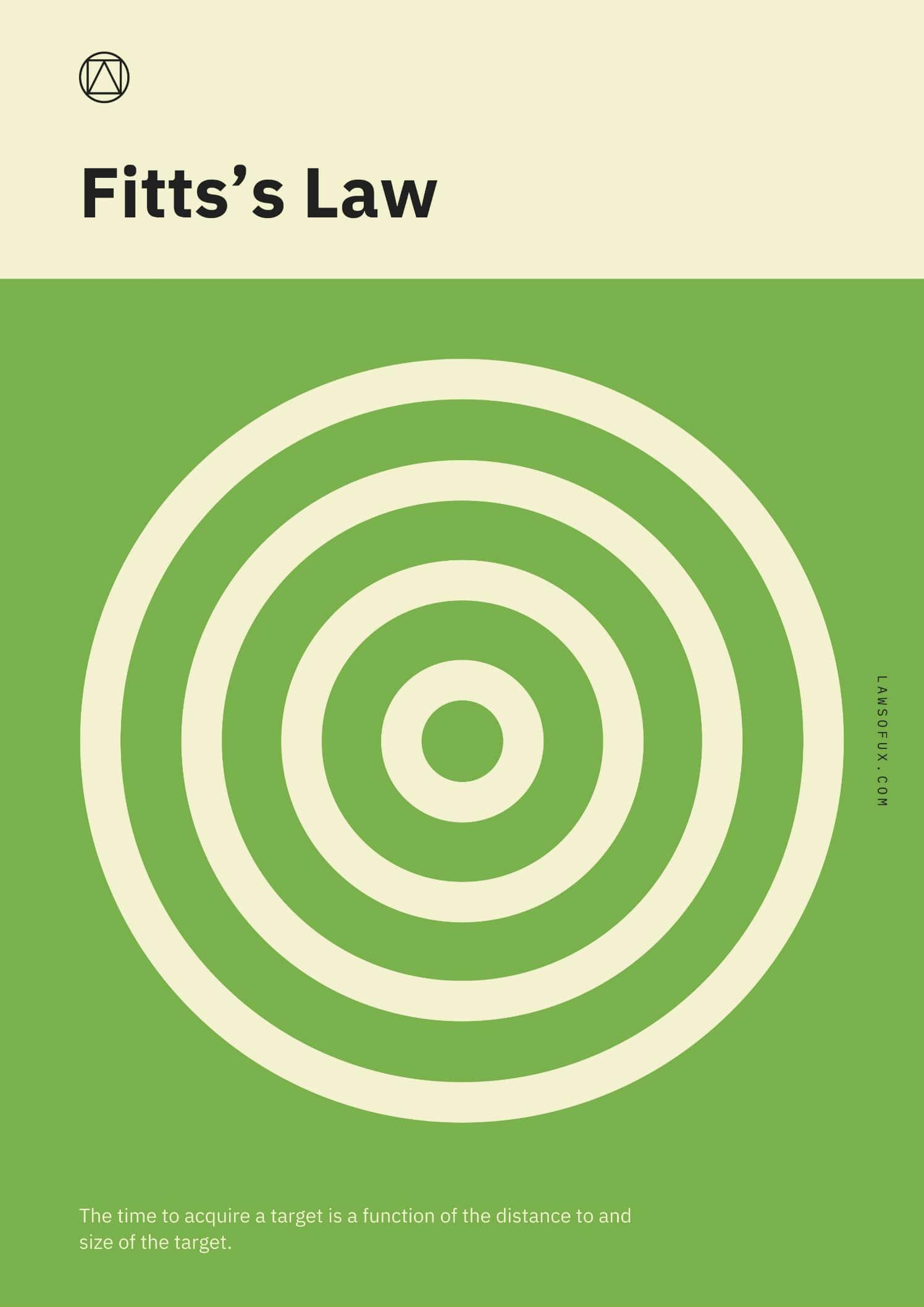 Закон Фиттса
