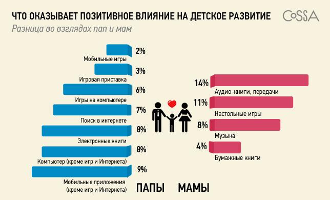 Фото о родителях и детях