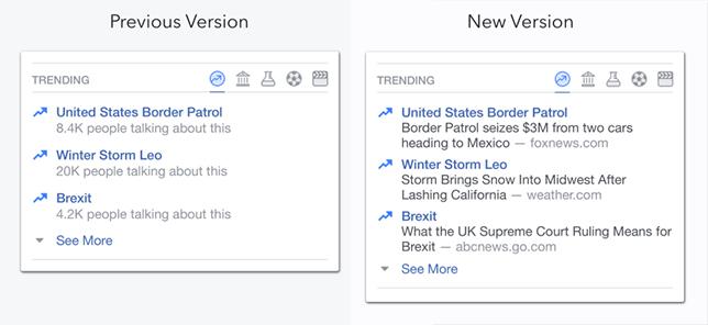 Новый алгоритм популярного от Facebook