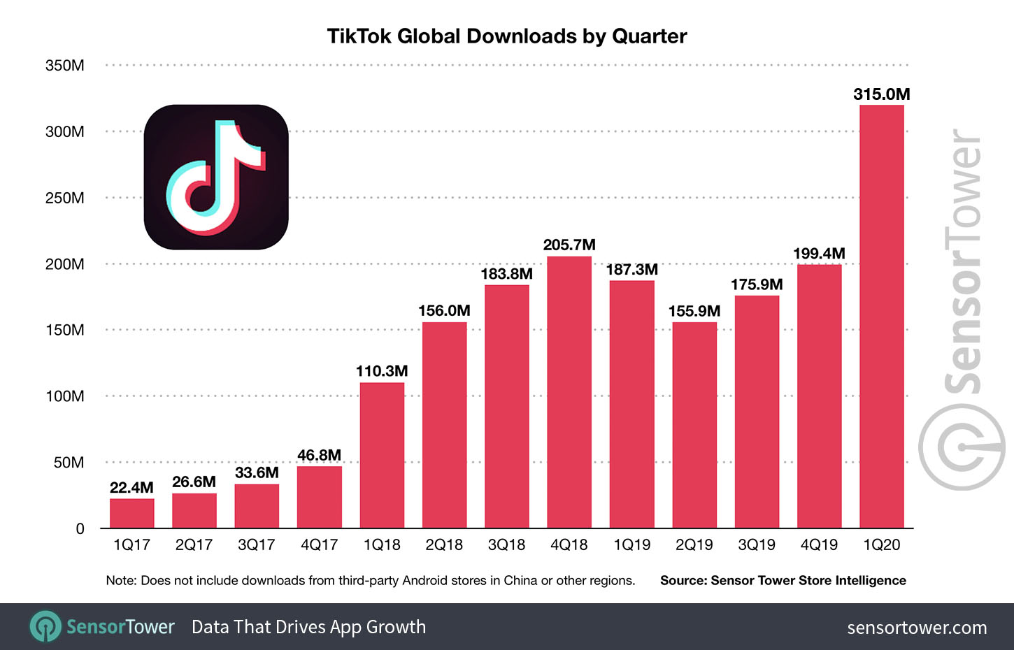 global-tiktok-downloads-by-quarter.jpg