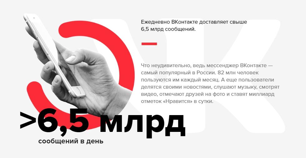 Ежедневно ВКонтакте доставляет свыше 6,5 млрд сообщений