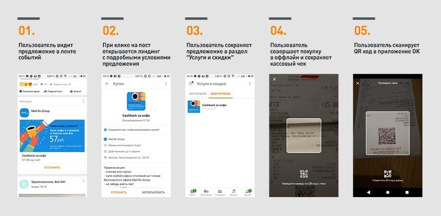 Алгоритм получения вознаграждения через кешбек-сервис Одноклассников