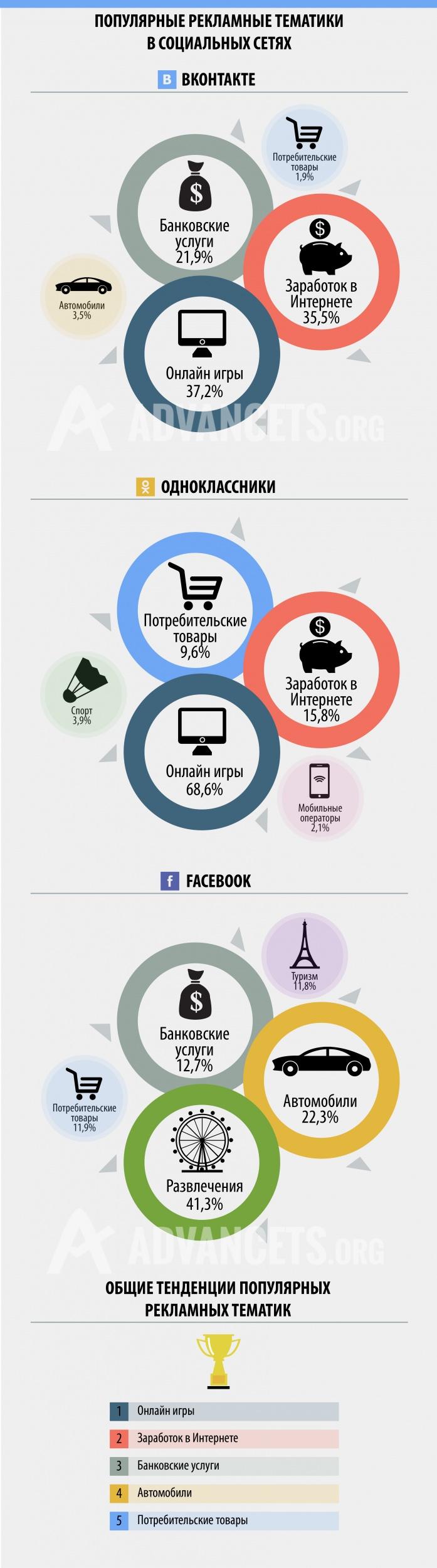 Социальная сеть (The Social Network, 2010) смотреть