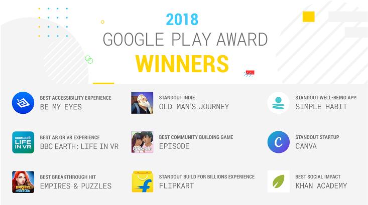 Победители Google Play Awards 2018