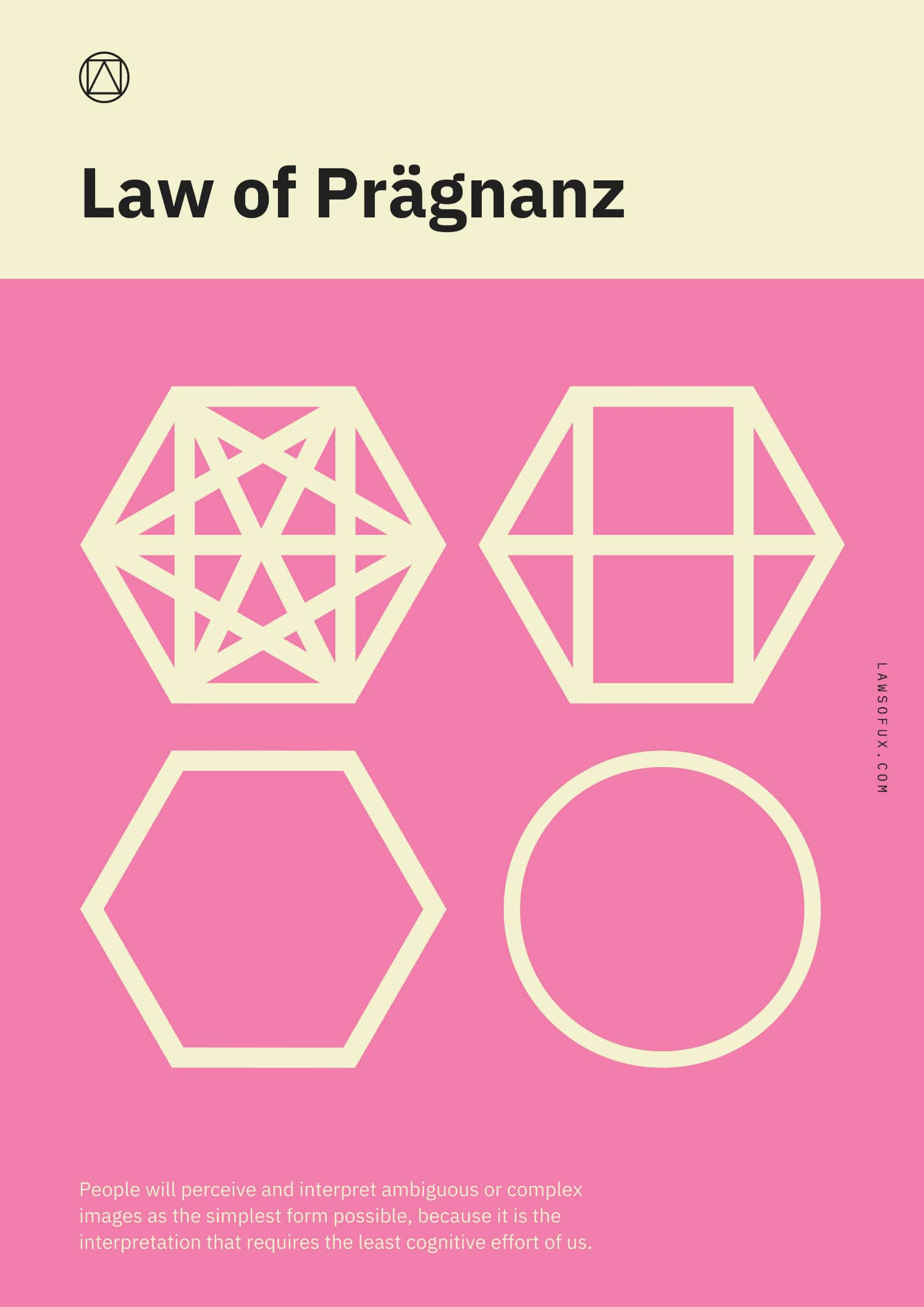 Закон прегнантности