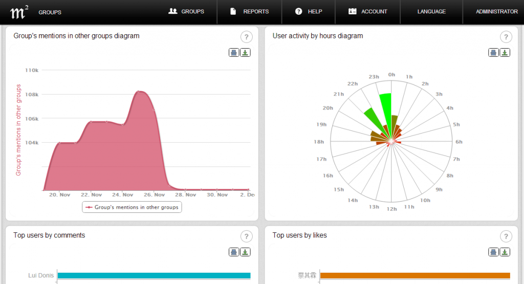 Mastermind - Fanpage Analysis (2012-12-03 10.48.06) - eng.png