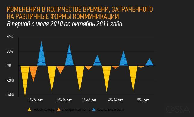 Одноклассники ru социальная сеть регистрация Не проходи