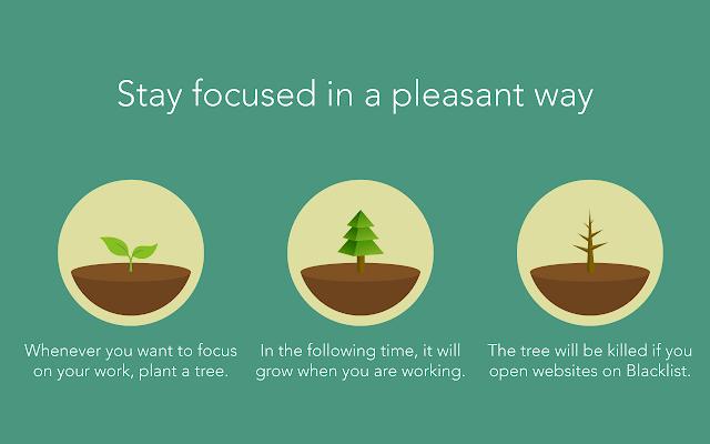 Forest - приложение для правильной прокрастинации