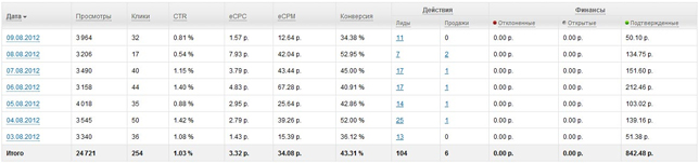 Stats_publicities_4.jpg