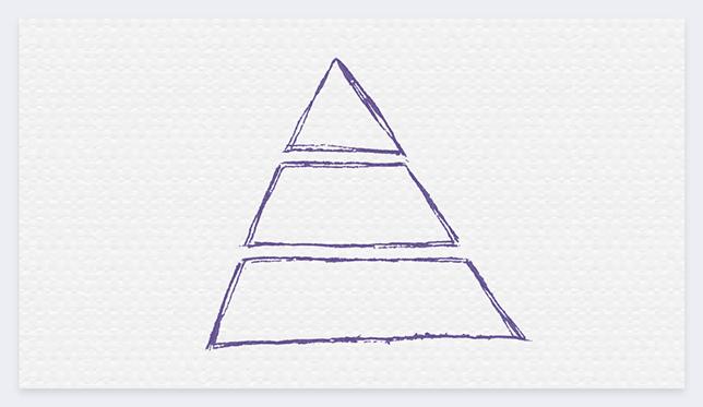 стратегический треугольник