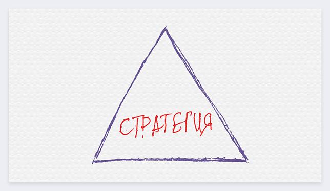 Стратегия стратегического треугольника