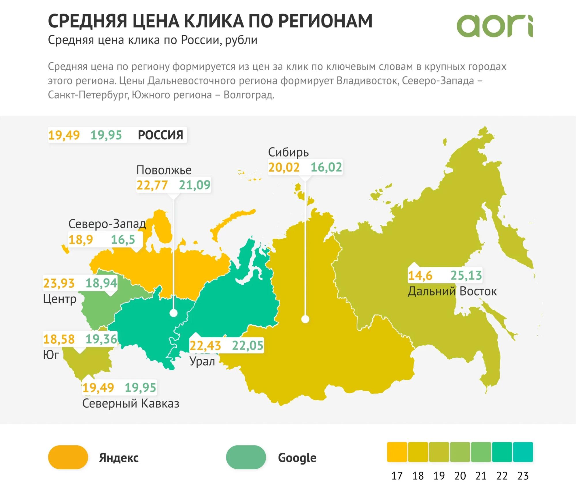 Средняя цена клика по регионам России Яндекс vs Гугл за 2020 год