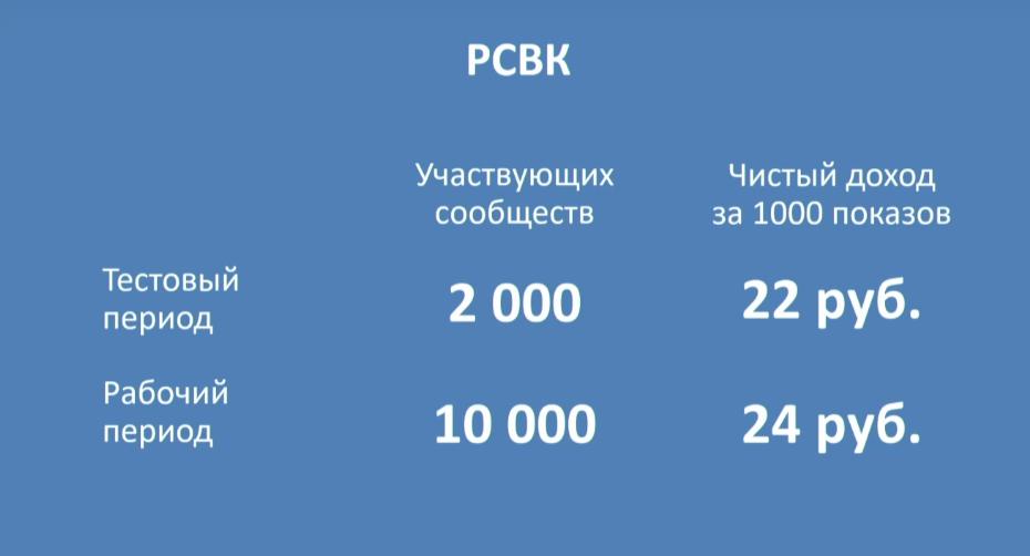 VK Media Day 2018: монетизация