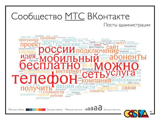 vkontakte_top30.019.png