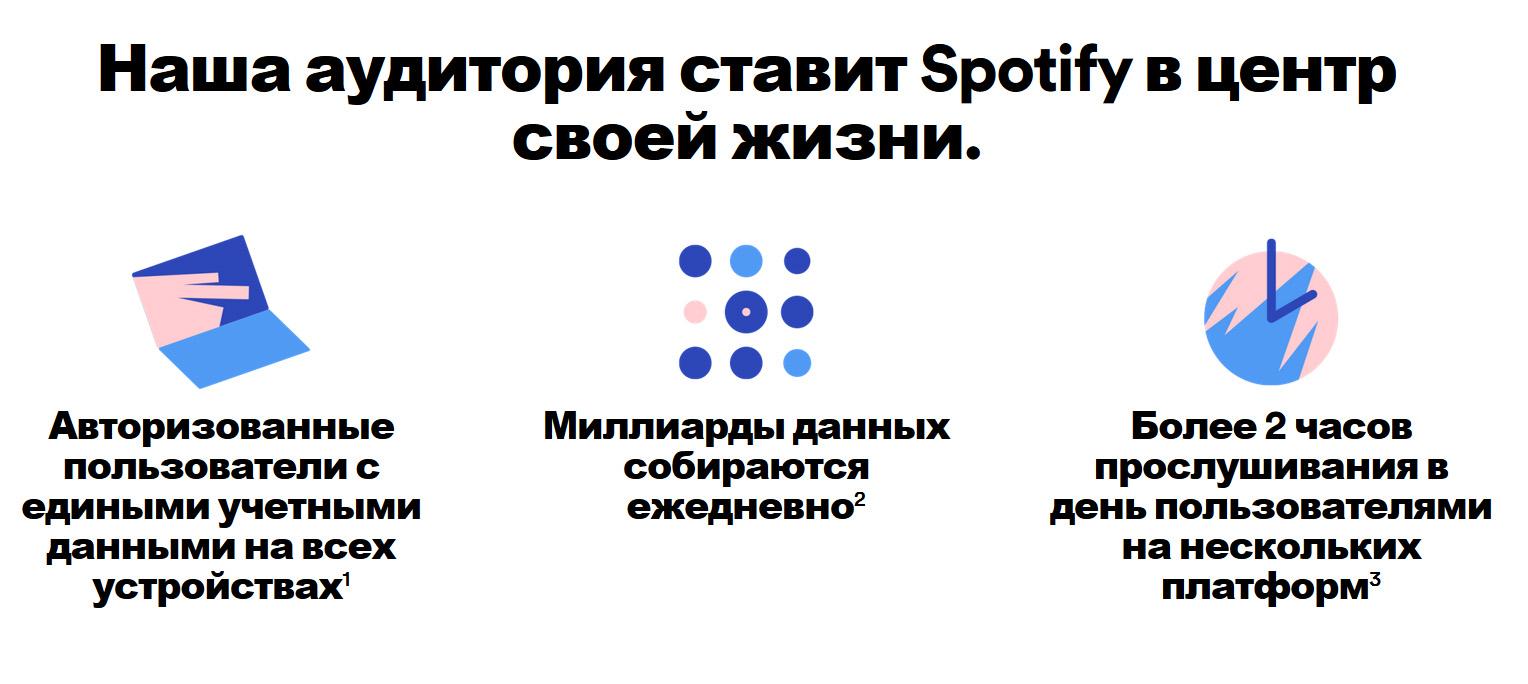 Spotify открыл рекламную платформу для российских рекламодателей