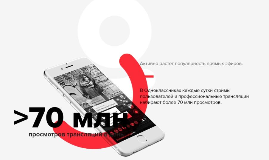 Ежедневно прямые эфиры в Одноклассниках набирают более 70 млн просмотров
