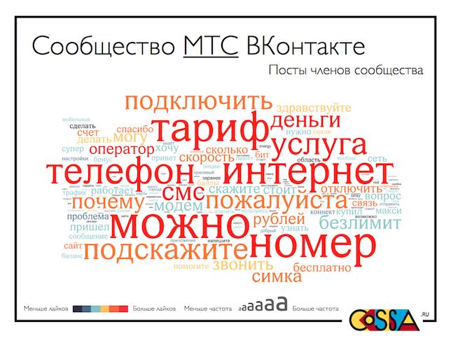 vkontakte_top30.020.png