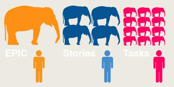 слона нужно есть по частям картинка ним