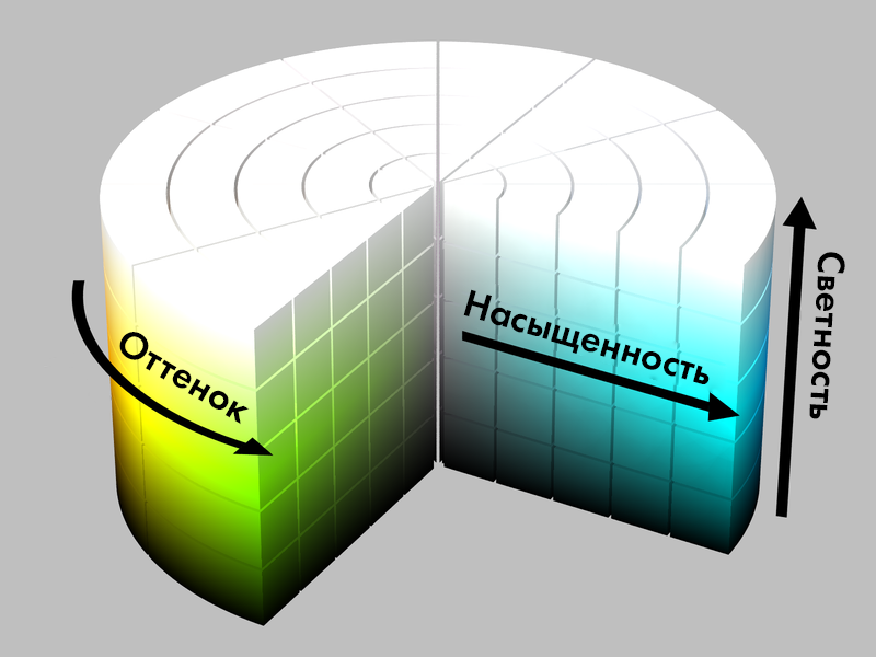 HSL-схема