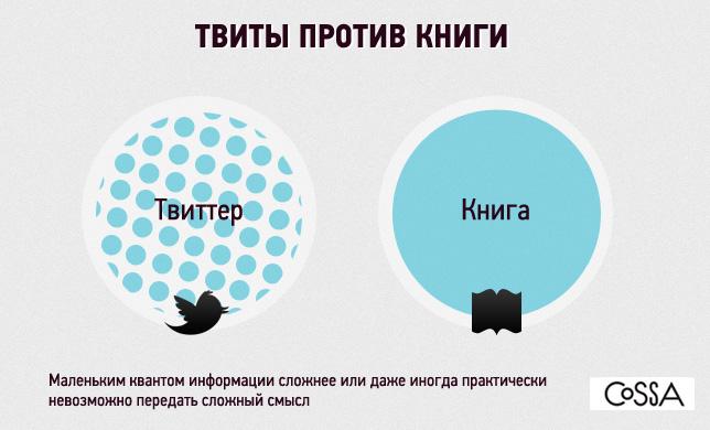 Интернет-реклама.про яндекс директ как перевести объявление из статуса черновик