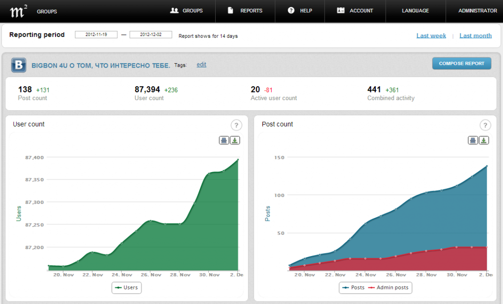 Mastermind - Fanpage Analysis (2012-12-03 10.51.14) - eng.png