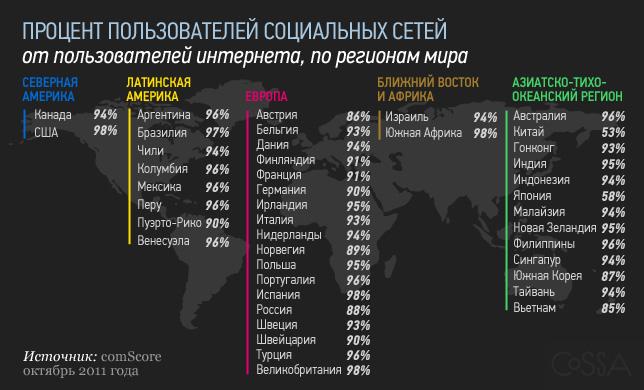 LiveStreet v201 - скрипт социальной сети Скачать